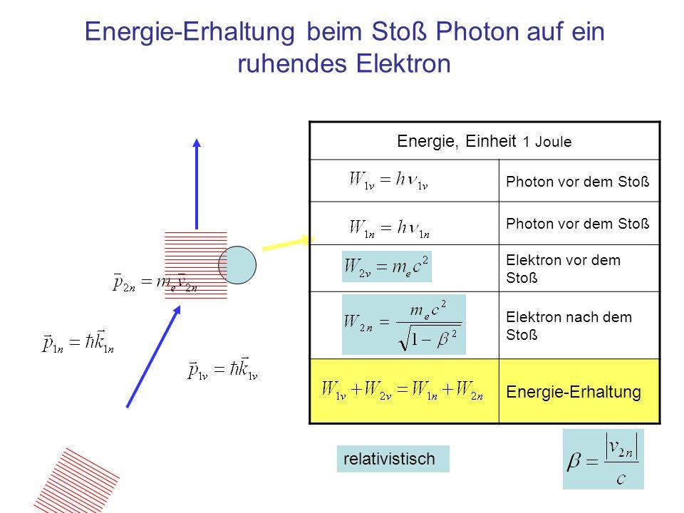 Energie-Erhaltung beim Stoß Photon auf ein ruhendes Elektron Energie, Einheit 1 Joule Photon vor dem Stoß Elektron vor dem Stoß Elektron nach dem Stoß
