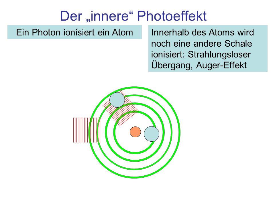 Der innere Photoeffekt Ein Photon ionisiert ein AtomInnerhalb des Atoms wird noch eine andere Schale ionisiert: Strahlungsloser Übergang, Auger-Effekt