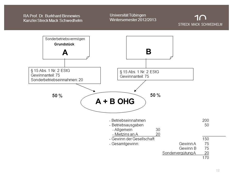 12 A B A + B OHG 50 % Sonderbetriebsvermögen Grundstück § 15 Abs. 1 Nr. 2 EStG Gewinnanteil: 75 Sonderbetriebseinnahmen: 20 § 15 Abs. 1 Nr. 2 EStG Gew