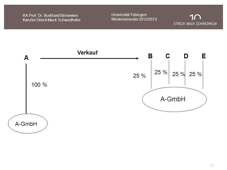 17 RA Prof. Dr. Burkhard Binnewies Kanzlei Streck Mack Schwedhelm A-GmbH A 100 % EDCB Verkauf A-GmbH 25 % Universität Tübingen Wintersemester 2012/201