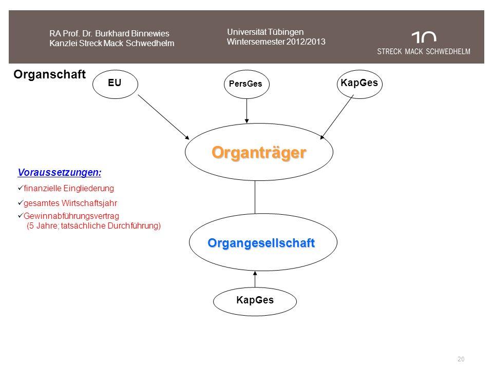 20 RA Prof. Dr. Burkhard Binnewies Kanzlei Streck Mack Schwedhelm Universität Tübingen Wintersemester 2012/2013 Organschaft Voraussetzungen: finanziel