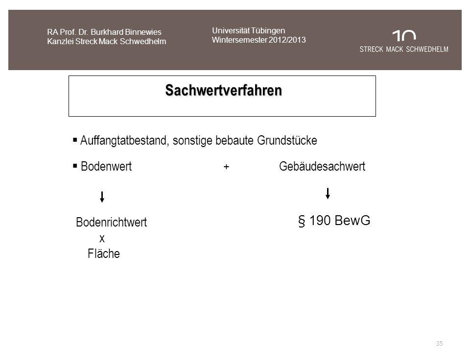 Sachwertverfahren Auffangtatbestand, sonstige bebaute Grundstücke Bodenwert + Gebäudesachwert Bodenrichtwert x Fläche § 190 BewG RA Prof. Dr. Burkhard