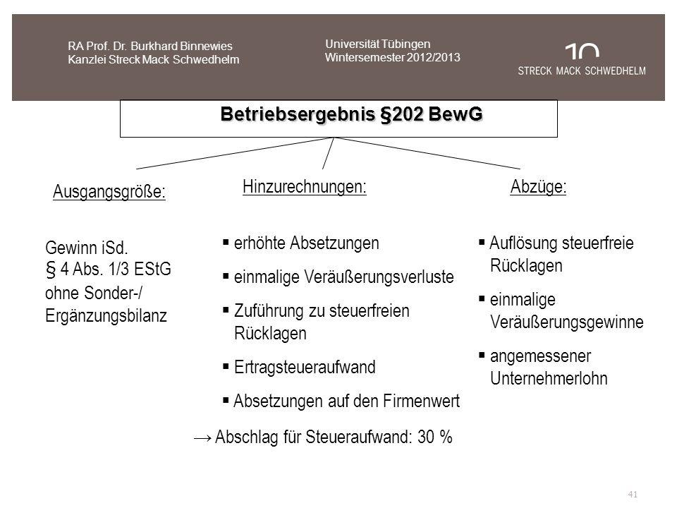 Betriebsergebnis §202 BewG Ausgangsgröße: Gewinn iSd. § 4 Abs. 1/3 EStG ohne Sonder-/ Ergänzungsbilanz Hinzurechnungen: erhöhte Absetzungen einmalige
