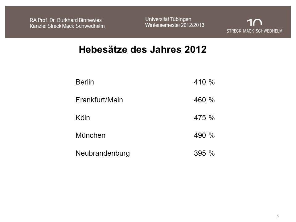 5 RA Prof. Dr. Burkhard Binnewies Kanzlei Streck Mack Schwedhelm Hebesätze des Jahres 2012 Berlin410 % Frankfurt/Main460 % Köln475 % München490 % Neub