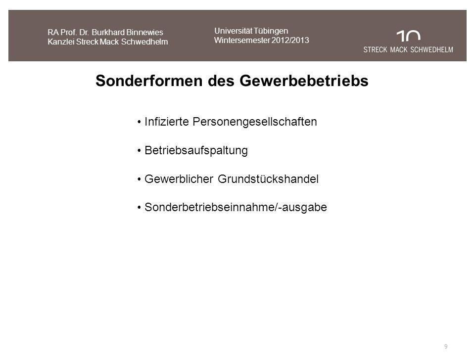9 RA Prof. Dr. Burkhard Binnewies Kanzlei Streck Mack Schwedhelm Sonderformen des Gewerbebetriebs Infizierte Personengesellschaften Betriebsaufspaltun