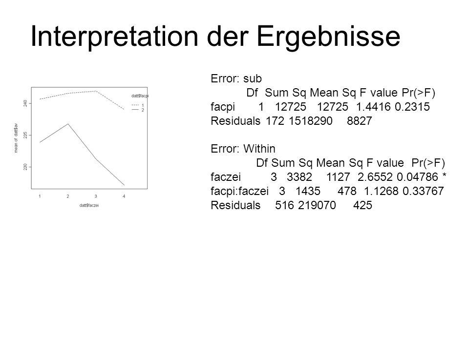 Interpretation der Ergebnisse http://www.ats.ucla.edu/stat/R/seminars/Repeated _Measures/repeated_measures.htm Hier gibt es vier schöne Beispiele zur Interpretation von Haupteffekten und Interaktionen gebt bitte > par(mfrow = c(2,2)) ein, um euch alle vier Plots anzeigen zu lassen