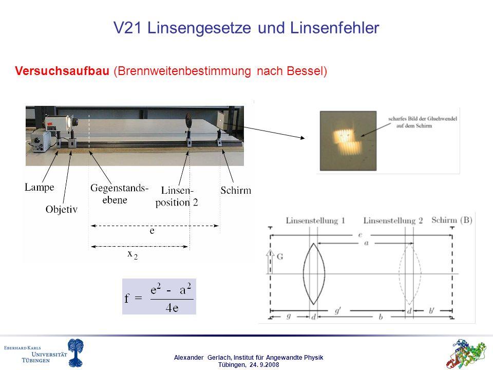 Alexander Gerlach, Institut für Angewandte Physik Tübingen, 24. 9.2008 V21 Linsengesetze und Linsenfehler Versuchsaufbau (Brennweitenbestimmung nach B