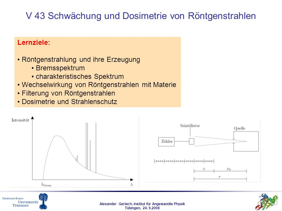 Alexander Gerlach, Institut für Angewandte Physik Tübingen, 24. 9.2008 V 43 Schwächung und Dosimetrie von Röntgenstrahlen Lernziele: Röntgenstrahlung