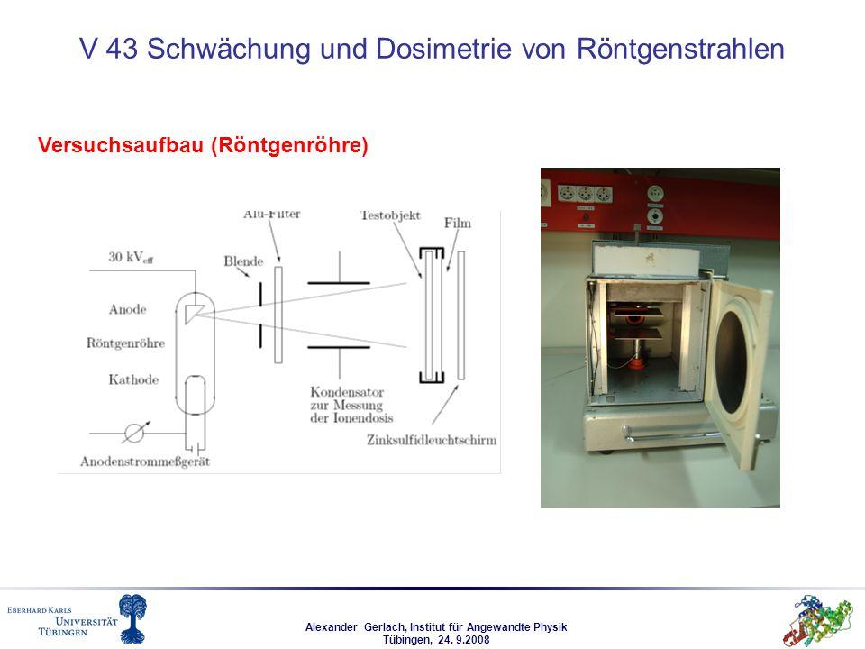 Alexander Gerlach, Institut für Angewandte Physik Tübingen, 24. 9.2008 V 43 Schwächung und Dosimetrie von Röntgenstrahlen Versuchsaufbau (Röntgenröhre