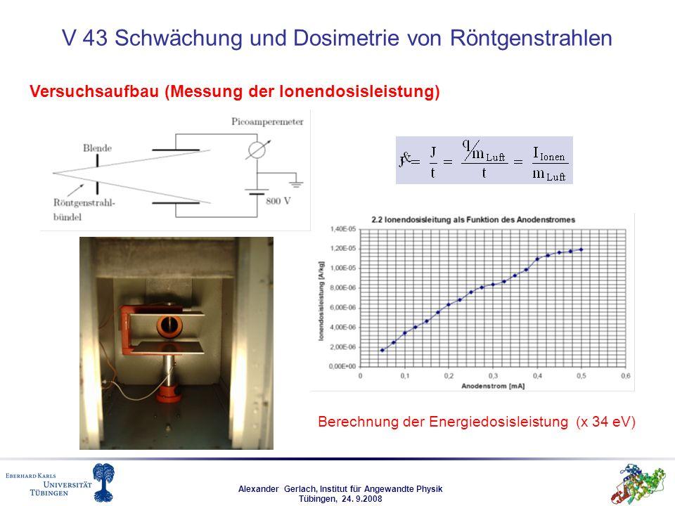 Alexander Gerlach, Institut für Angewandte Physik Tübingen, 24. 9.2008 V 43 Schwächung und Dosimetrie von Röntgenstrahlen Versuchsaufbau (Messung der
