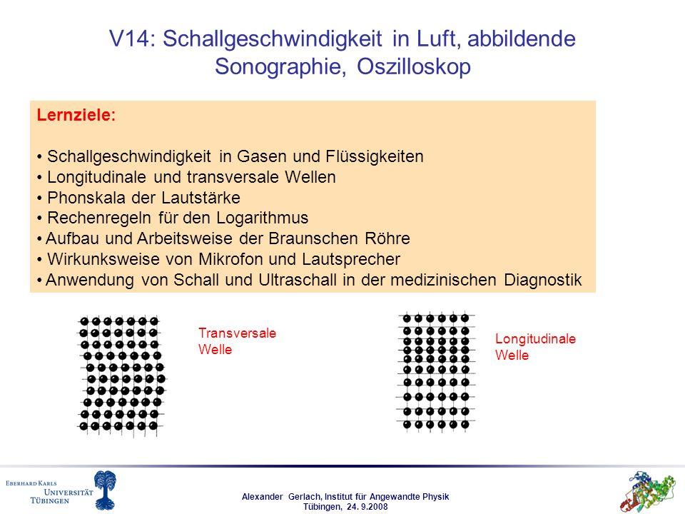 Alexander Gerlach, Institut für Angewandte Physik Tübingen, 24. 9.2008 V14: Schallgeschwindigkeit in Luft, abbildende Sonographie, Oszilloskop Lernzie