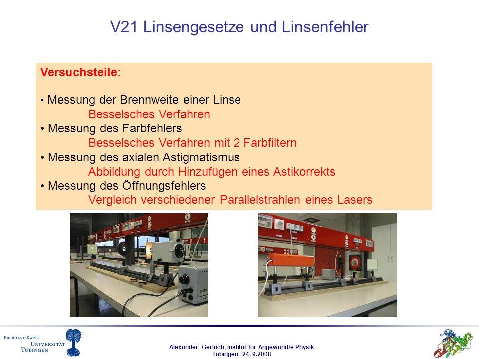 Alexander Gerlach, Institut für Angewandte Physik Tübingen, 24. 9.2008 V21 Linsengesetze und Linsenfehler Versuchsteile: Messung der Brennweite einer