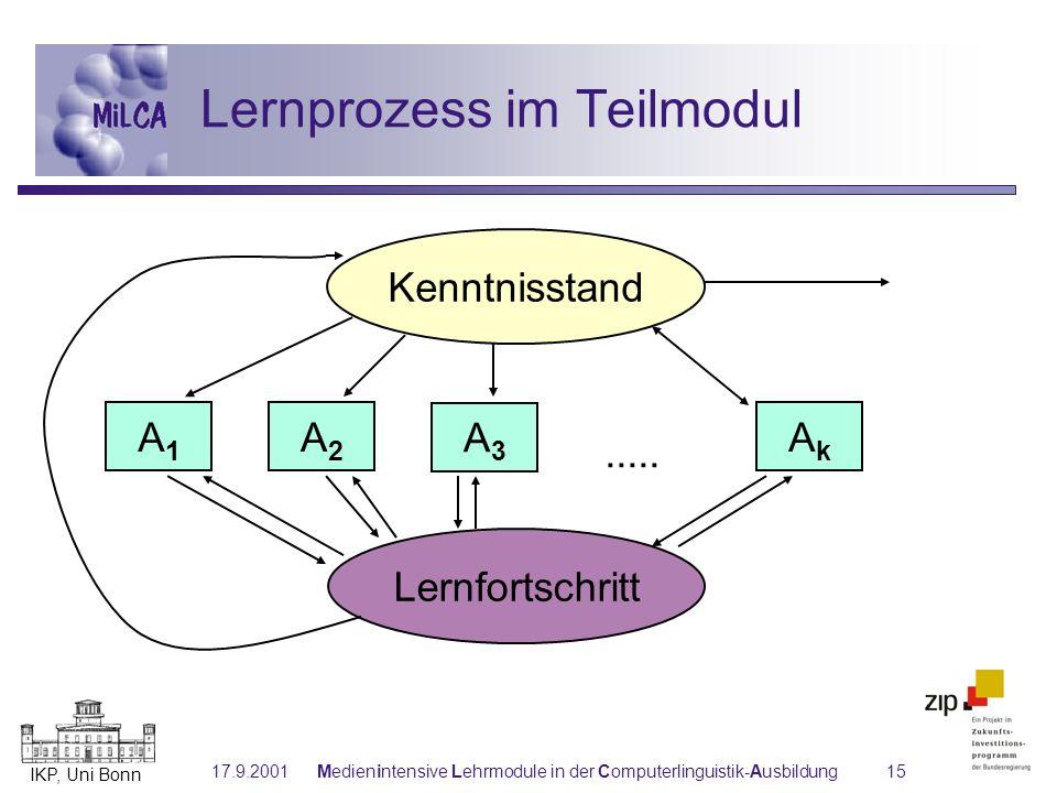 IKP, Uni Bonn 17.9.2001Medienintensive Lehrmodule in der Computerlinguistik-Ausbildung15 Kenntnisstand Lernprozess im Teilmodul A1A1 A2A2 A3A3 AkAk...
