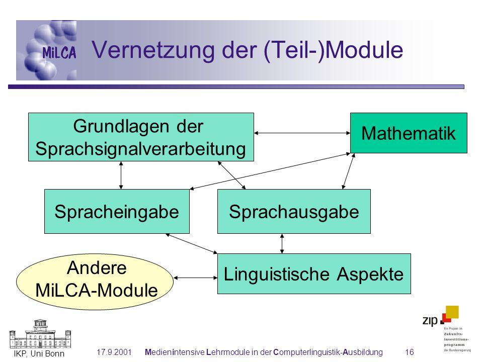 IKP, Uni Bonn 17.9.2001Medienintensive Lehrmodule in der Computerlinguistik-Ausbildung16 Vernetzung der (Teil-)Module Grundlagen der Sprachsignalverar