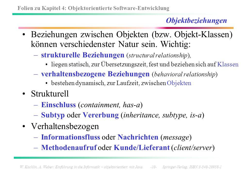 Folien zu Kapitel 4: Objektorientierte Software-Entwicklung W. Küchlin, A. Weber: Einführung in die Informatik – objektorientiert mit Java -10- Spring