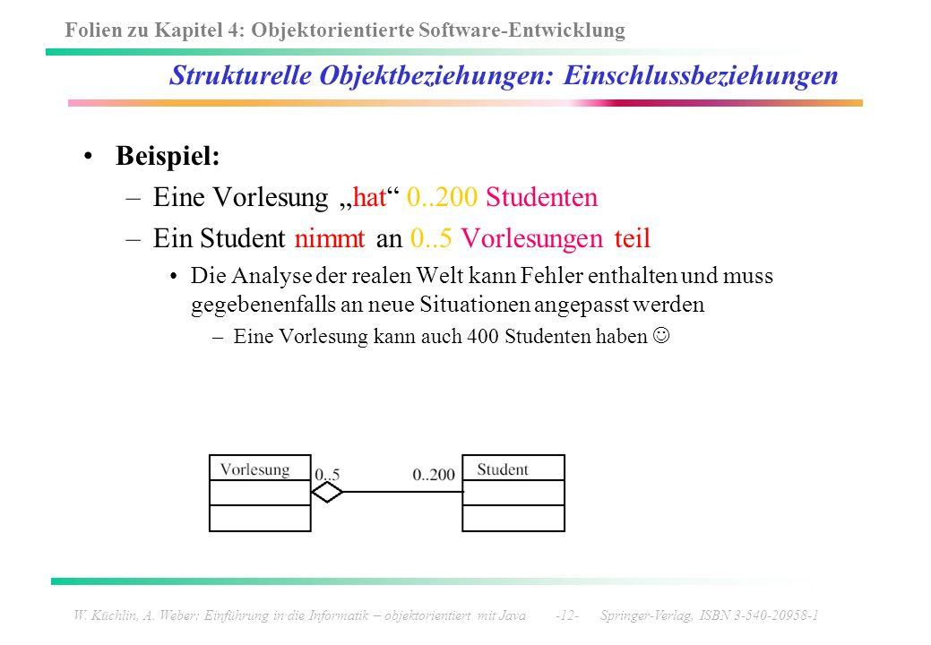 Folien zu Kapitel 4: Objektorientierte Software-Entwicklung W. Küchlin, A. Weber: Einführung in die Informatik – objektorientiert mit Java -12- Spring