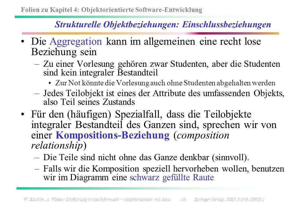 Folien zu Kapitel 4: Objektorientierte Software-Entwicklung W. Küchlin, A. Weber: Einführung in die Informatik – objektorientiert mit Java -13- Spring