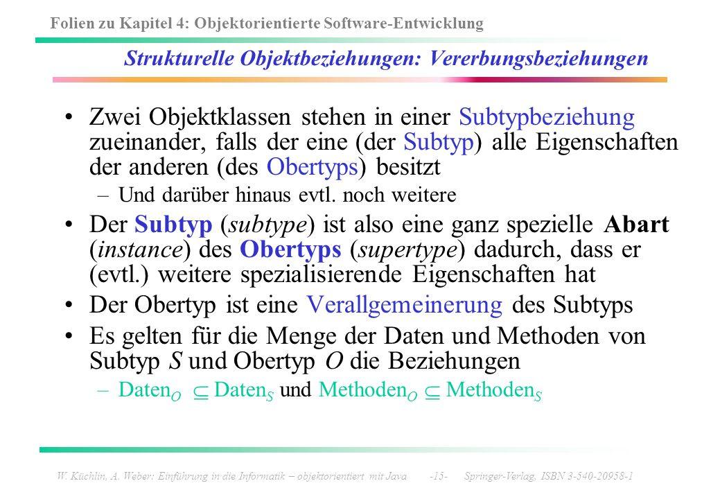 Folien zu Kapitel 4: Objektorientierte Software-Entwicklung W. Küchlin, A. Weber: Einführung in die Informatik – objektorientiert mit Java -15- Spring