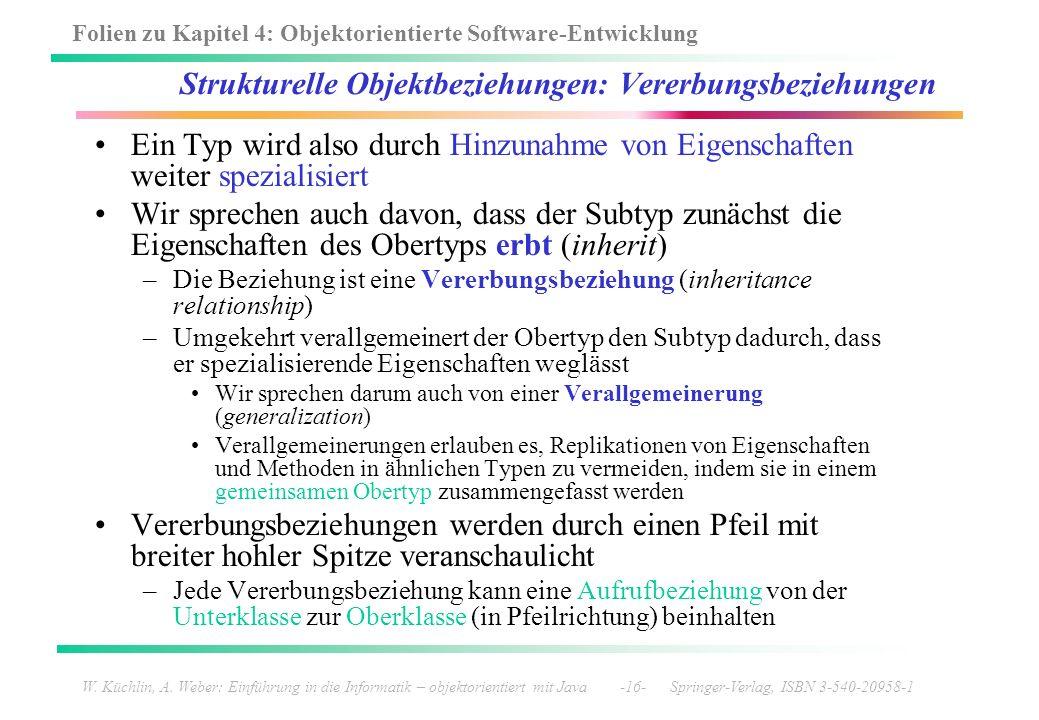 Folien zu Kapitel 4: Objektorientierte Software-Entwicklung W. Küchlin, A. Weber: Einführung in die Informatik – objektorientiert mit Java -16- Spring