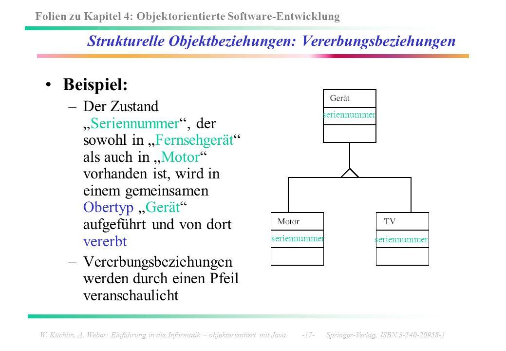 Folien zu Kapitel 4: Objektorientierte Software-Entwicklung W. Küchlin, A. Weber: Einführung in die Informatik – objektorientiert mit Java -17- Spring