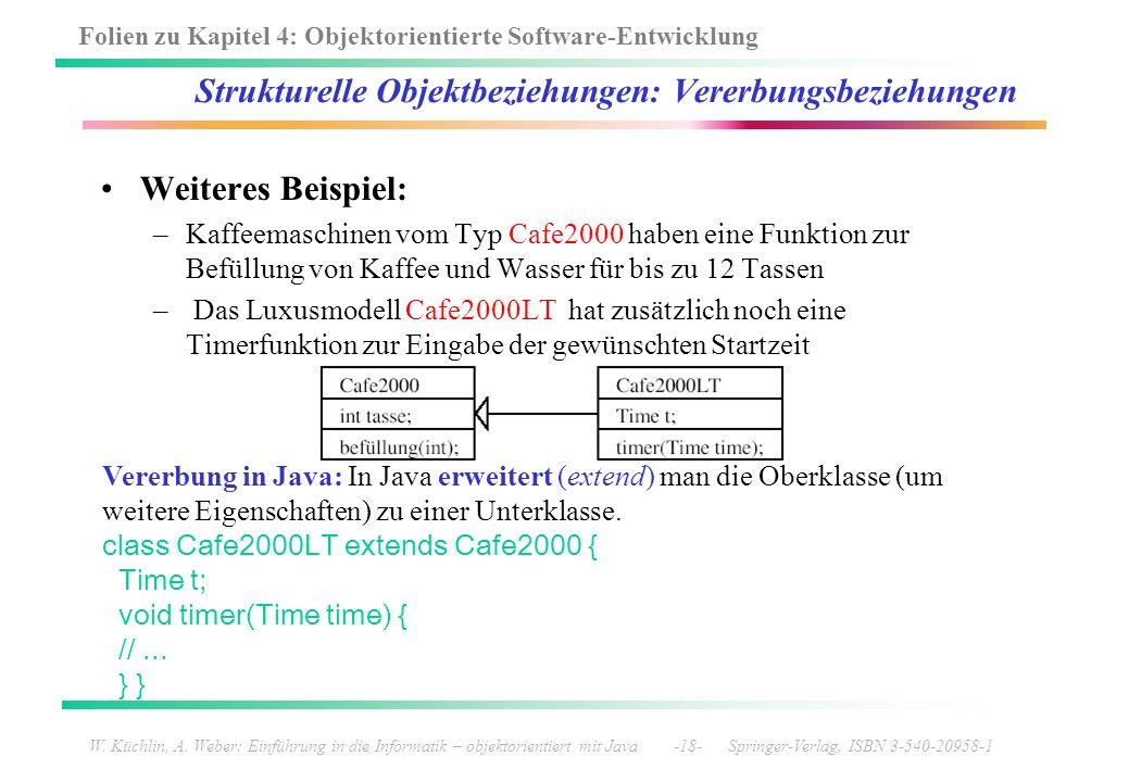Folien zu Kapitel 4: Objektorientierte Software-Entwicklung W. Küchlin, A. Weber: Einführung in die Informatik – objektorientiert mit Java -18- Spring
