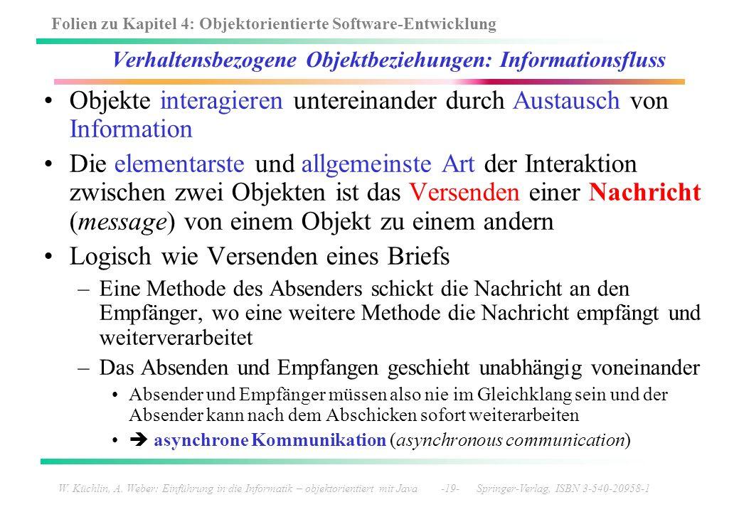 Folien zu Kapitel 4: Objektorientierte Software-Entwicklung W. Küchlin, A. Weber: Einführung in die Informatik – objektorientiert mit Java -19- Spring