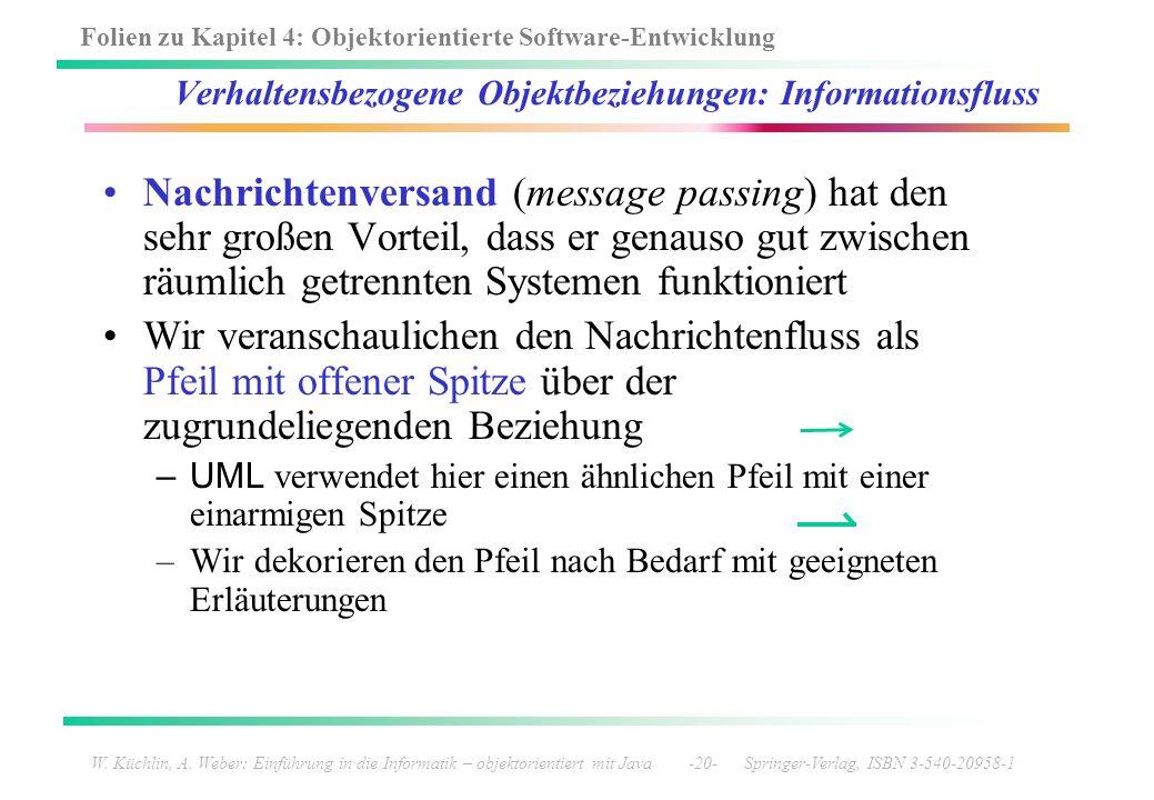 Folien zu Kapitel 4: Objektorientierte Software-Entwicklung W. Küchlin, A. Weber: Einführung in die Informatik – objektorientiert mit Java -20- Spring