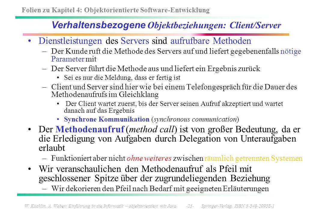 Folien zu Kapitel 4: Objektorientierte Software-Entwicklung W. Küchlin, A. Weber: Einführung in die Informatik – objektorientiert mit Java -25- Spring