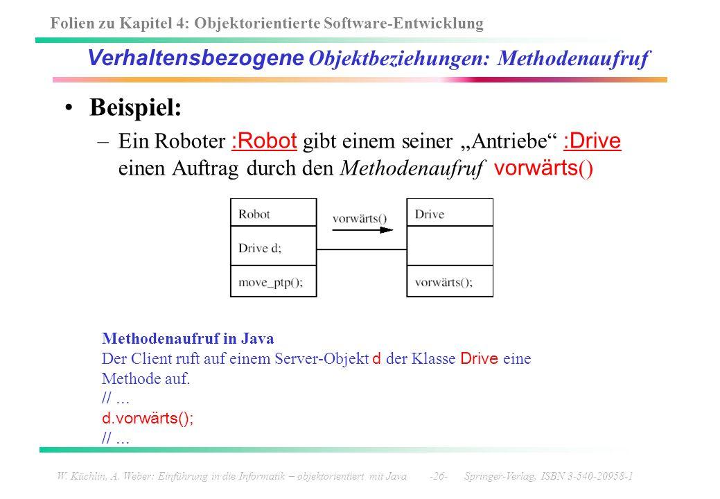 Folien zu Kapitel 4: Objektorientierte Software-Entwicklung W. Küchlin, A. Weber: Einführung in die Informatik – objektorientiert mit Java -26- Spring