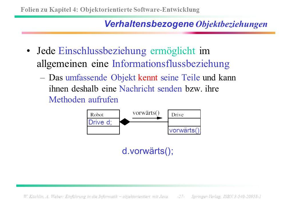 Folien zu Kapitel 4: Objektorientierte Software-Entwicklung W. Küchlin, A. Weber: Einführung in die Informatik – objektorientiert mit Java -27- Spring