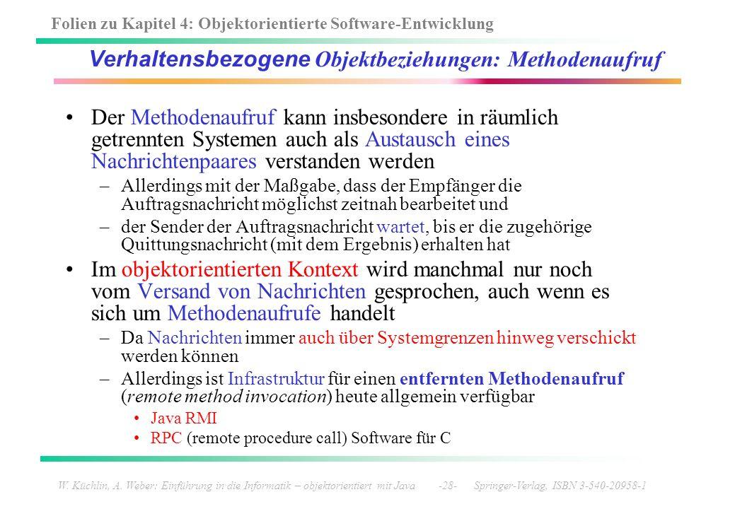 Folien zu Kapitel 4: Objektorientierte Software-Entwicklung W. Küchlin, A. Weber: Einführung in die Informatik – objektorientiert mit Java -28- Spring