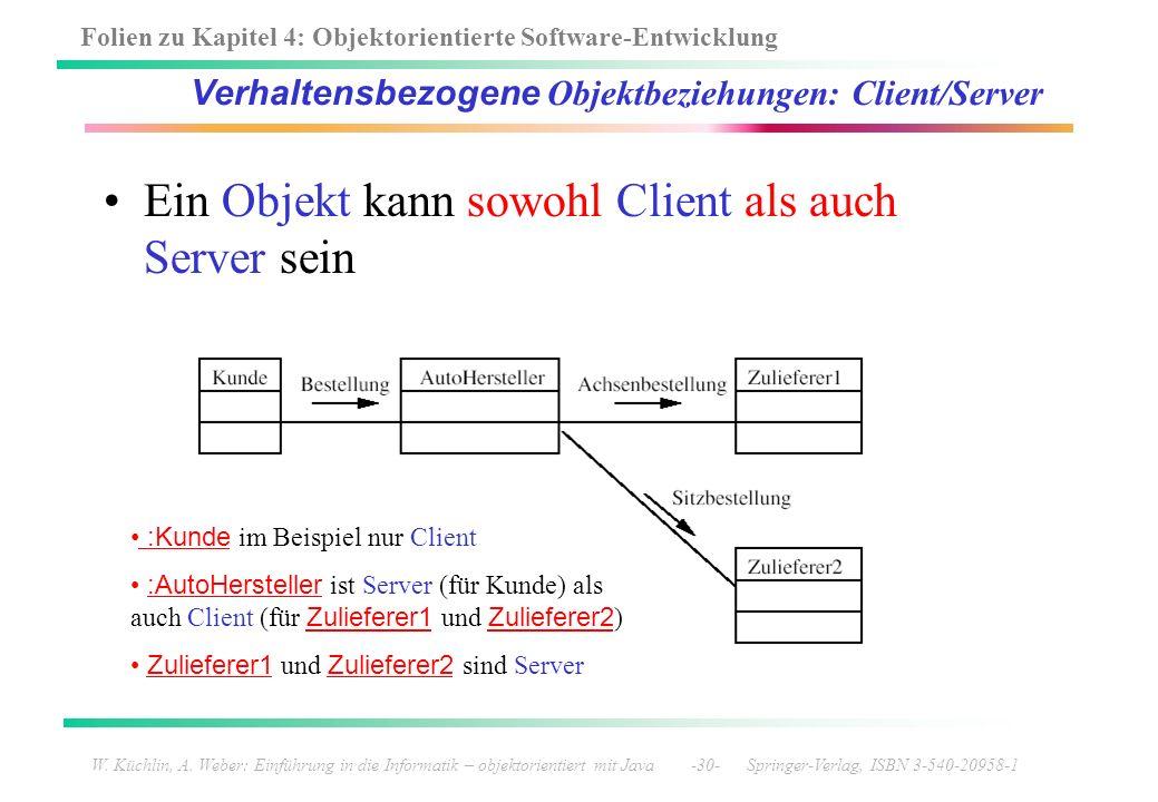 Folien zu Kapitel 4: Objektorientierte Software-Entwicklung W. Küchlin, A. Weber: Einführung in die Informatik – objektorientiert mit Java -30- Spring