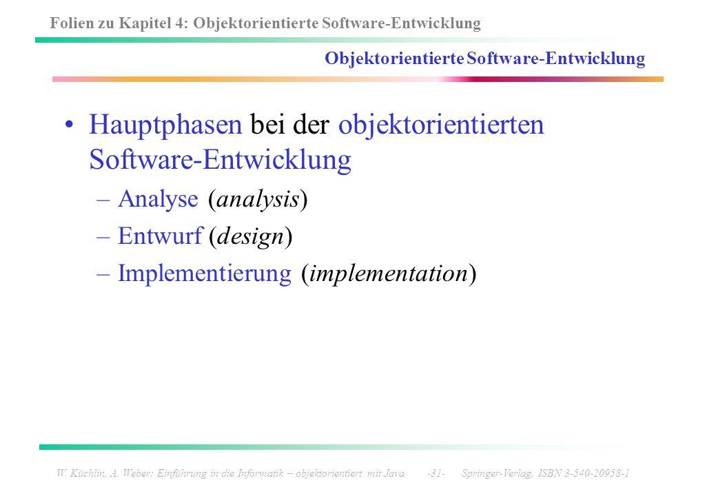 Folien zu Kapitel 4: Objektorientierte Software-Entwicklung W. Küchlin, A. Weber: Einführung in die Informatik – objektorientiert mit Java -31- Spring