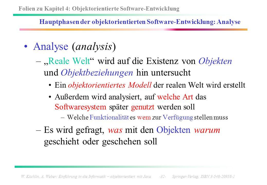 Folien zu Kapitel 4: Objektorientierte Software-Entwicklung W. Küchlin, A. Weber: Einführung in die Informatik – objektorientiert mit Java -32- Spring