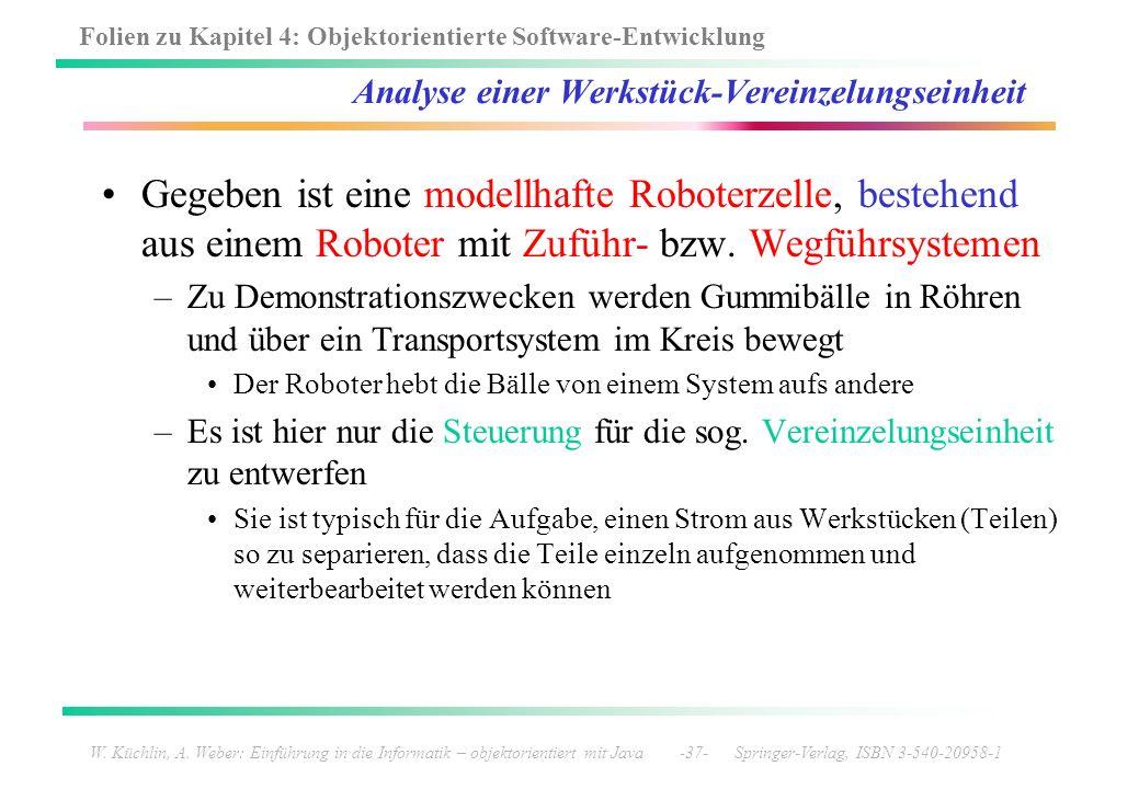 Folien zu Kapitel 4: Objektorientierte Software-Entwicklung W. Küchlin, A. Weber: Einführung in die Informatik – objektorientiert mit Java -37- Spring