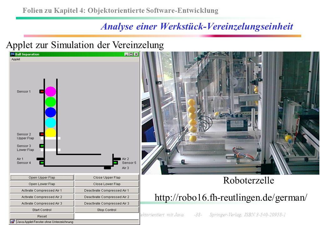 Folien zu Kapitel 4: Objektorientierte Software-Entwicklung W. Küchlin, A. Weber: Einführung in die Informatik – objektorientiert mit Java -38- Spring