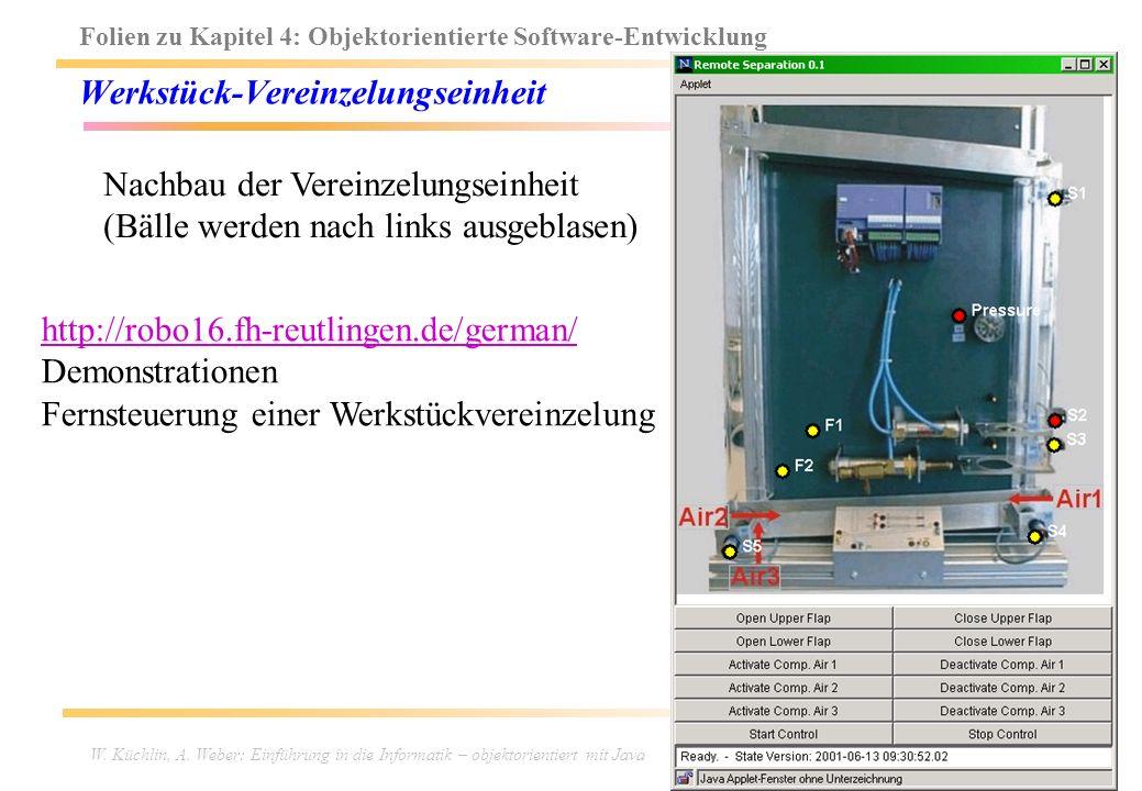 Folien zu Kapitel 4: Objektorientierte Software-Entwicklung W. Küchlin, A. Weber: Einführung in die Informatik – objektorientiert mit Java -39- Spring