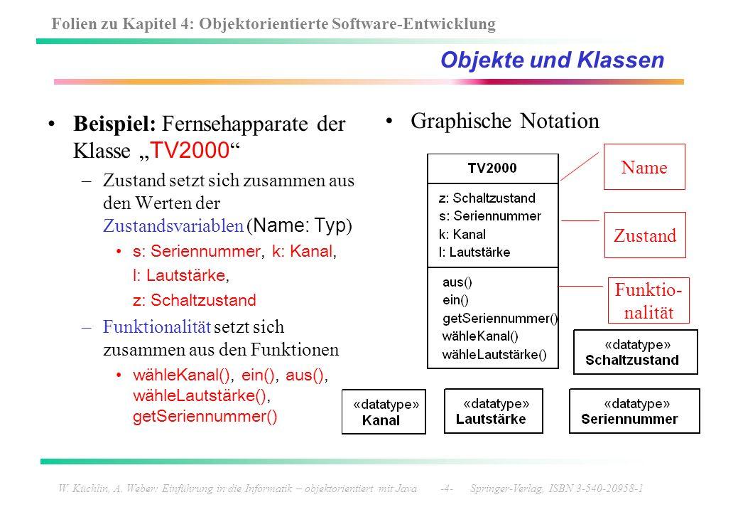 Folien zu Kapitel 4: Objektorientierte Software-Entwicklung W. Küchlin, A. Weber: Einführung in die Informatik – objektorientiert mit Java -4- Springe