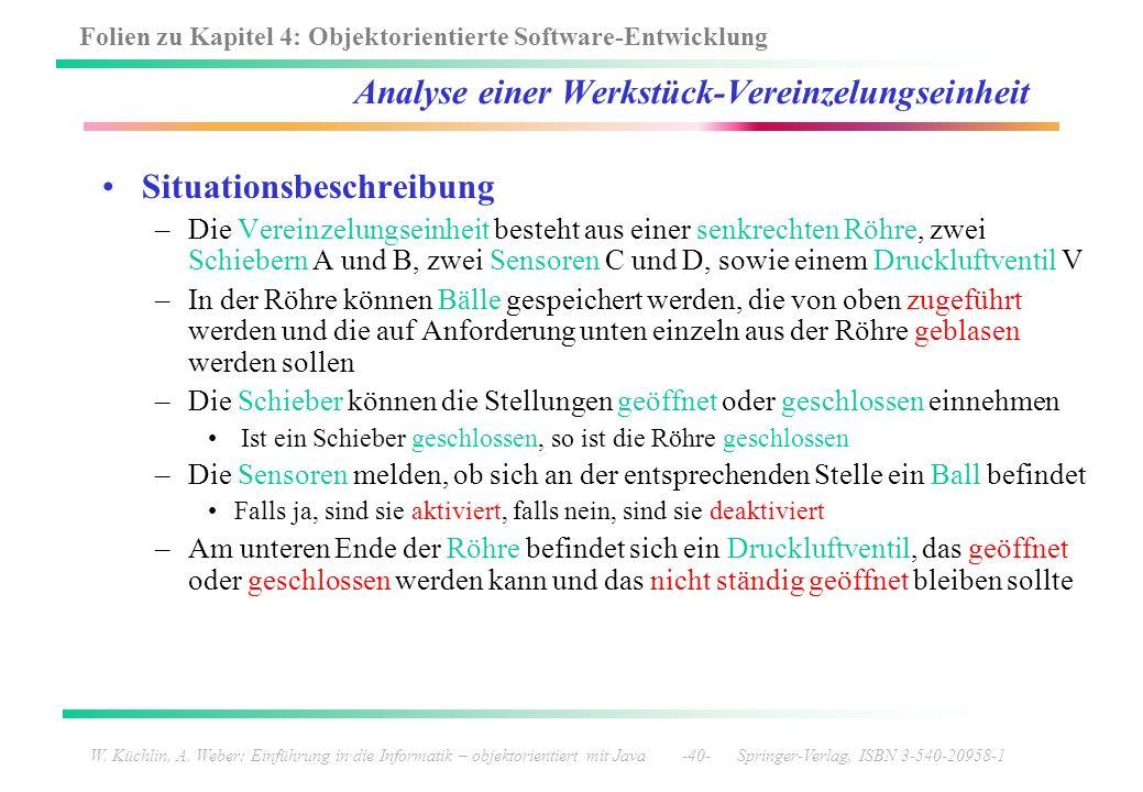 Folien zu Kapitel 4: Objektorientierte Software-Entwicklung W. Küchlin, A. Weber: Einführung in die Informatik – objektorientiert mit Java -40- Spring