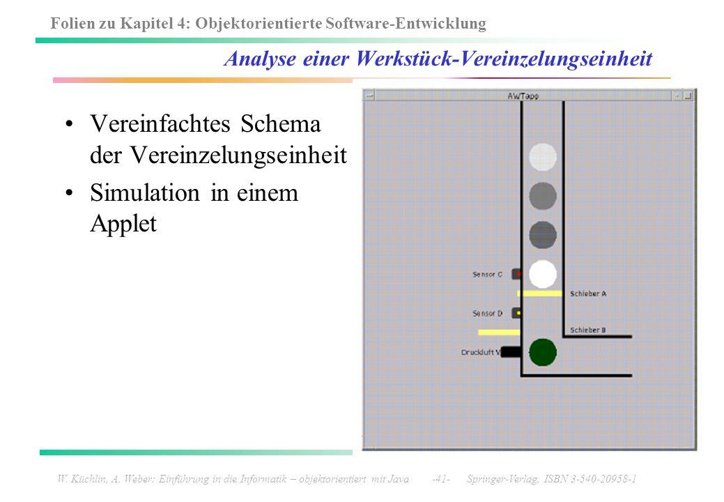 Folien zu Kapitel 4: Objektorientierte Software-Entwicklung W. Küchlin, A. Weber: Einführung in die Informatik – objektorientiert mit Java -41- Spring