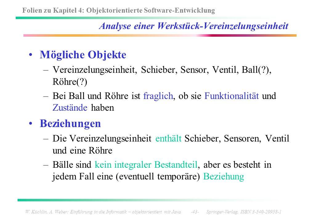 Folien zu Kapitel 4: Objektorientierte Software-Entwicklung W. Küchlin, A. Weber: Einführung in die Informatik – objektorientiert mit Java -43- Spring