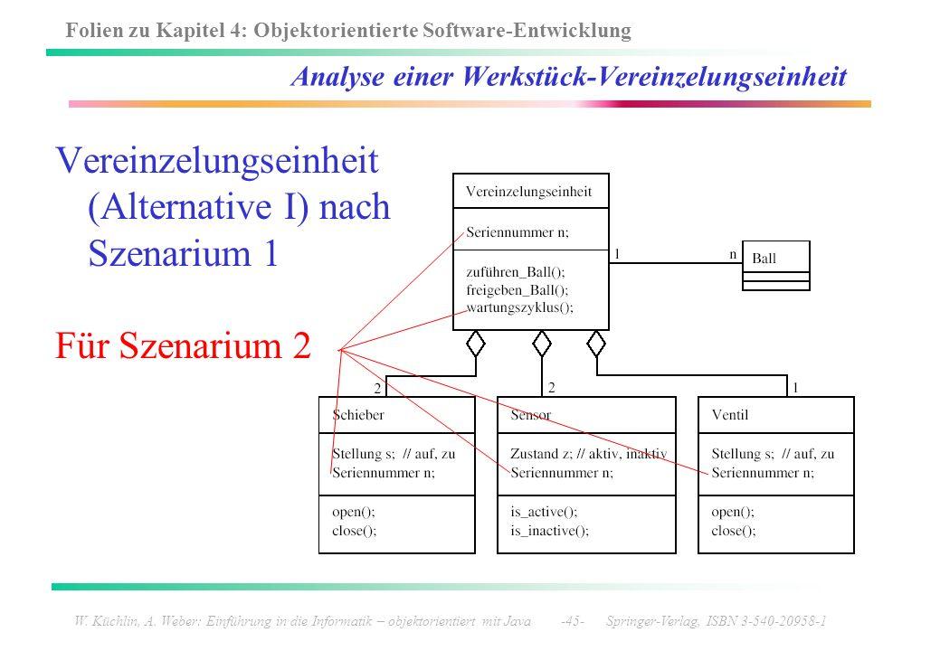 Folien zu Kapitel 4: Objektorientierte Software-Entwicklung W. Küchlin, A. Weber: Einführung in die Informatik – objektorientiert mit Java -45- Spring