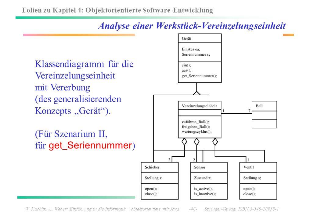 Folien zu Kapitel 4: Objektorientierte Software-Entwicklung W. Küchlin, A. Weber: Einführung in die Informatik – objektorientiert mit Java -46- Spring