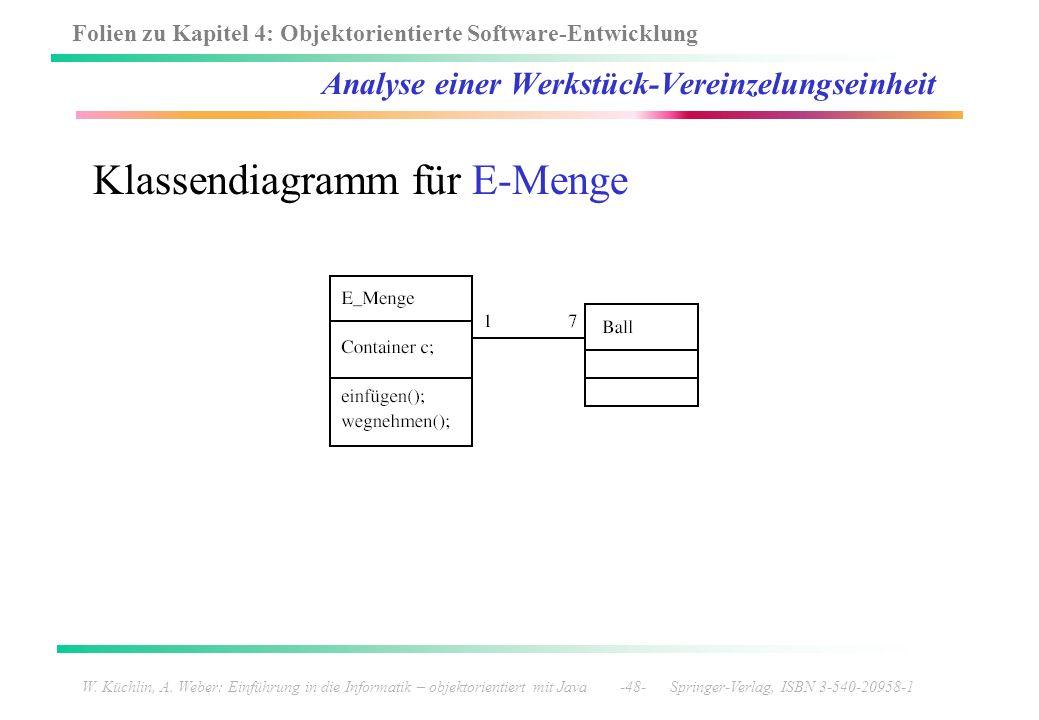 Folien zu Kapitel 4: Objektorientierte Software-Entwicklung W. Küchlin, A. Weber: Einführung in die Informatik – objektorientiert mit Java -48- Spring
