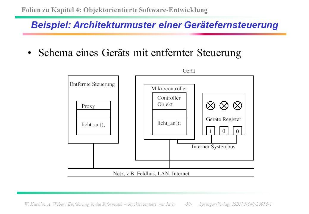 Folien zu Kapitel 4: Objektorientierte Software-Entwicklung W. Küchlin, A. Weber: Einführung in die Informatik – objektorientiert mit Java -50- Spring