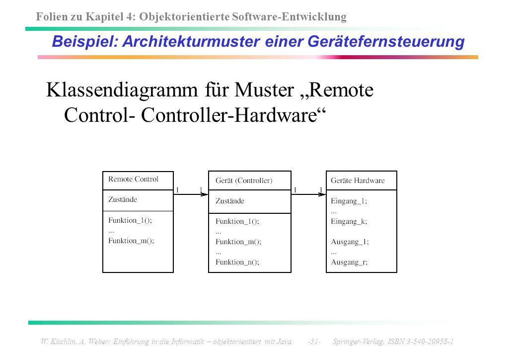 Folien zu Kapitel 4: Objektorientierte Software-Entwicklung W. Küchlin, A. Weber: Einführung in die Informatik – objektorientiert mit Java -51- Spring