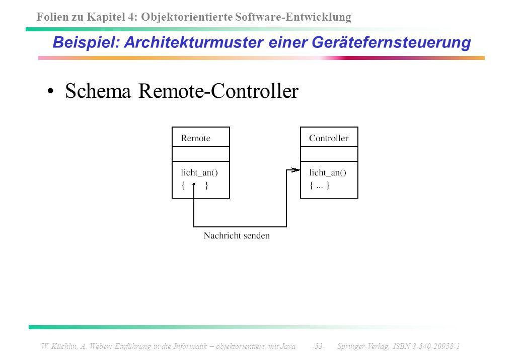 Folien zu Kapitel 4: Objektorientierte Software-Entwicklung W. Küchlin, A. Weber: Einführung in die Informatik – objektorientiert mit Java -53- Spring