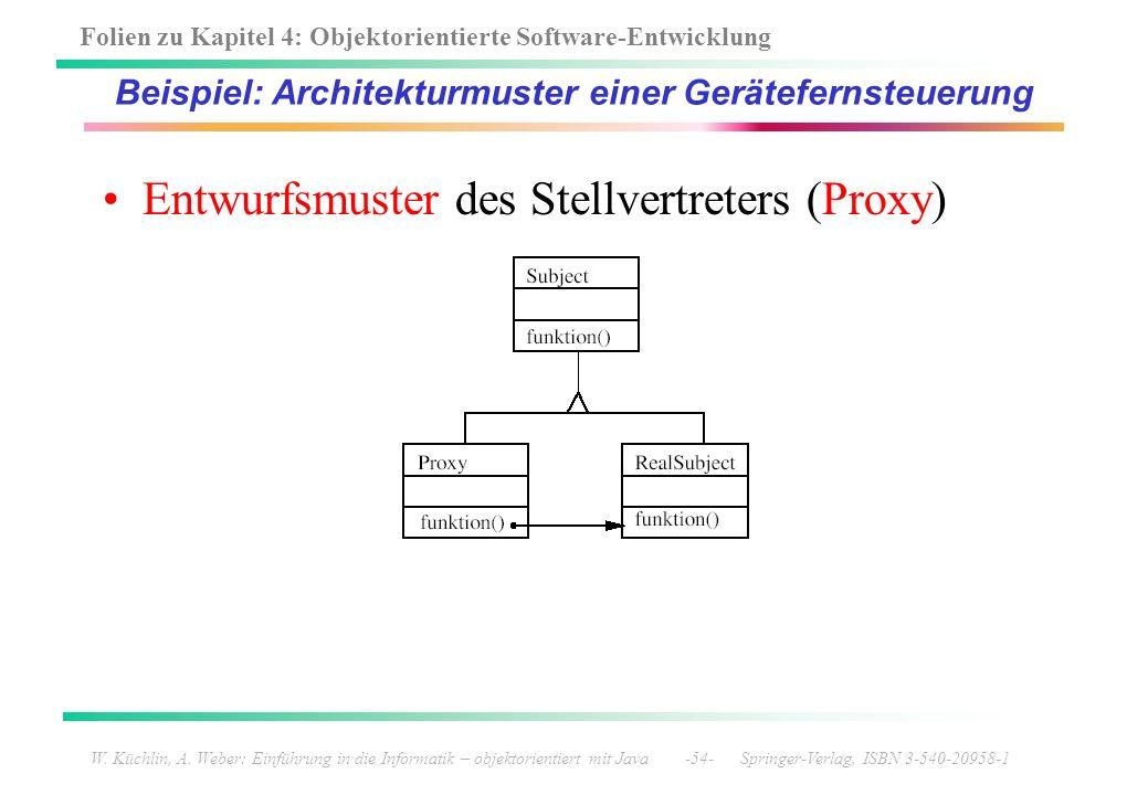 Folien zu Kapitel 4: Objektorientierte Software-Entwicklung W. Küchlin, A. Weber: Einführung in die Informatik – objektorientiert mit Java -54- Spring