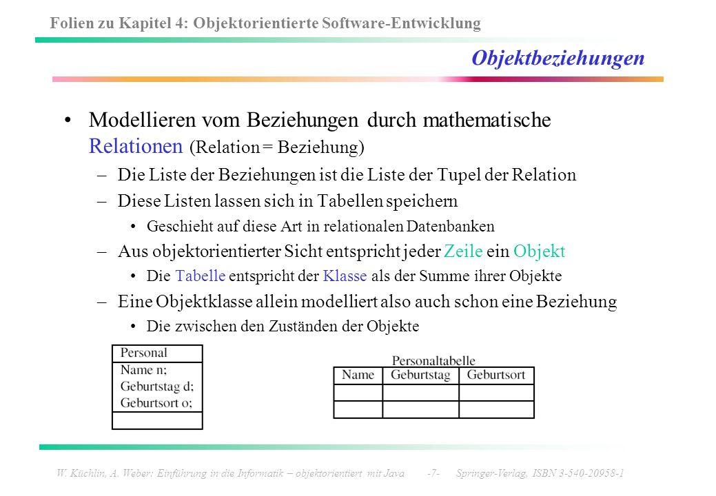 Folien zu Kapitel 4: Objektorientierte Software-Entwicklung W. Küchlin, A. Weber: Einführung in die Informatik – objektorientiert mit Java -7- Springe