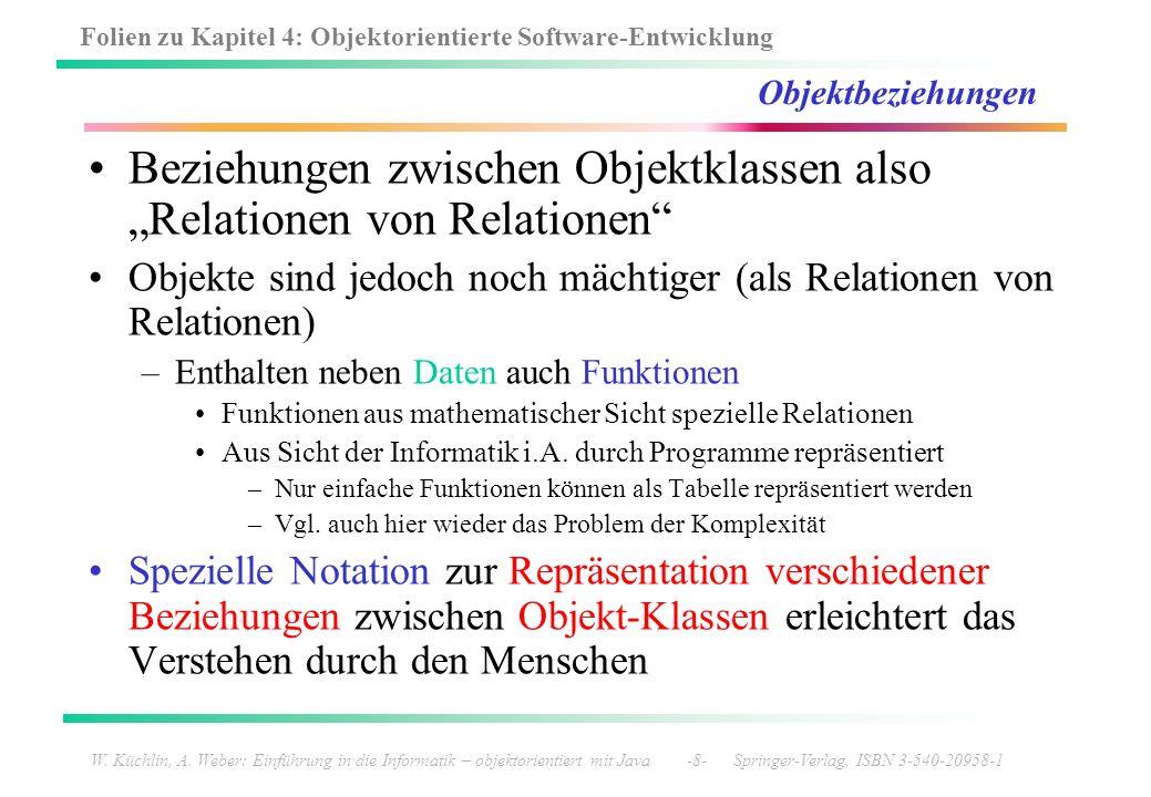 Folien zu Kapitel 4: Objektorientierte Software-Entwicklung W. Küchlin, A. Weber: Einführung in die Informatik – objektorientiert mit Java -8- Springe